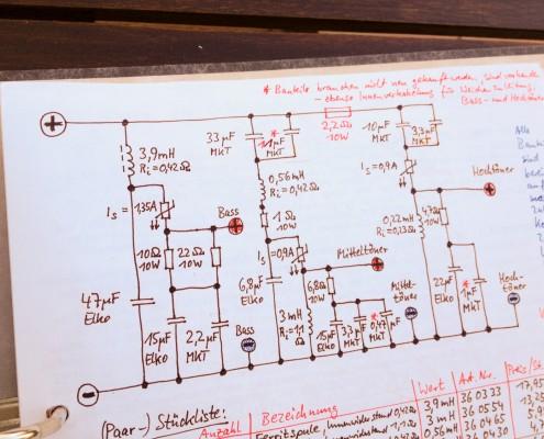 Bild aus vergangenen Tagen: Planung der Weiche