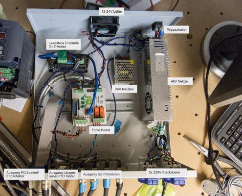 Übersicht CNC-Steuerung