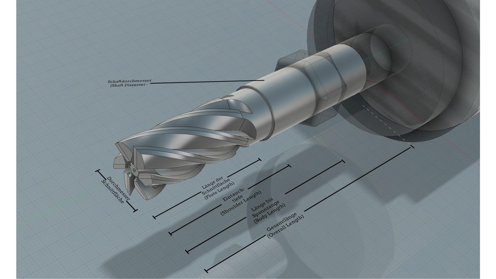 Anatomie des Fräsers in Fusion360