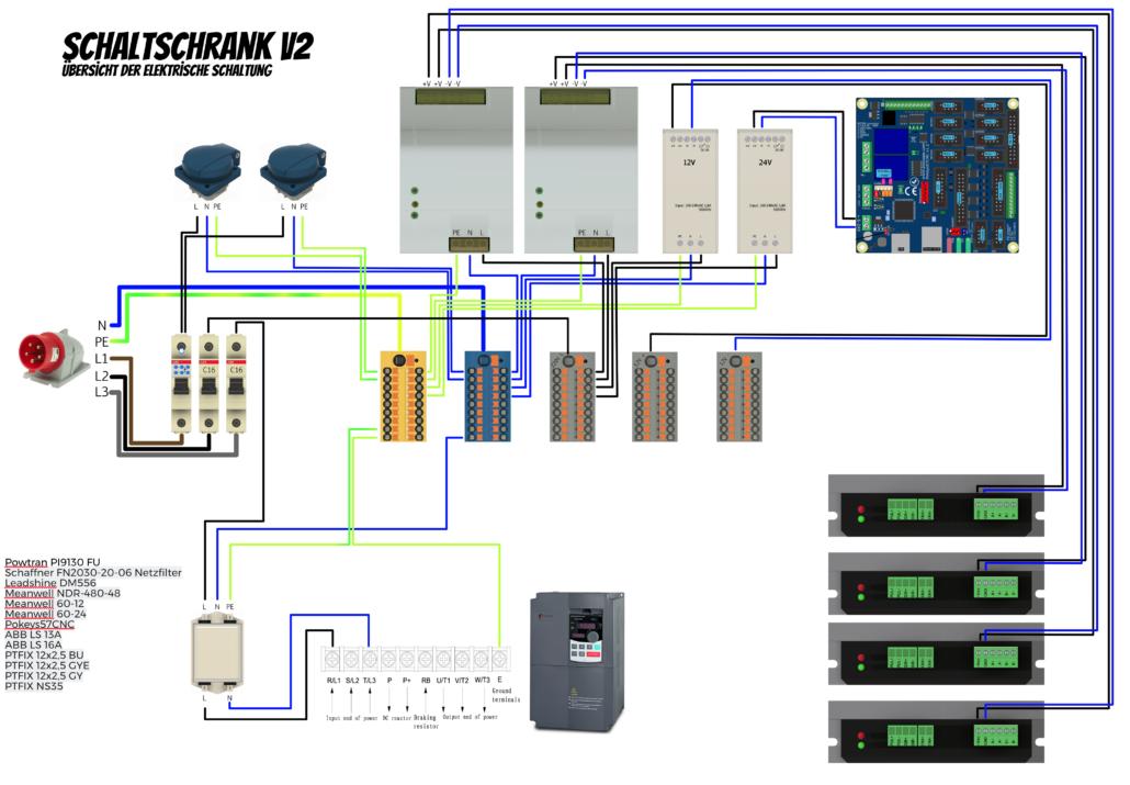 CNC-Steuerung-V2-elektischer-Schaltplan